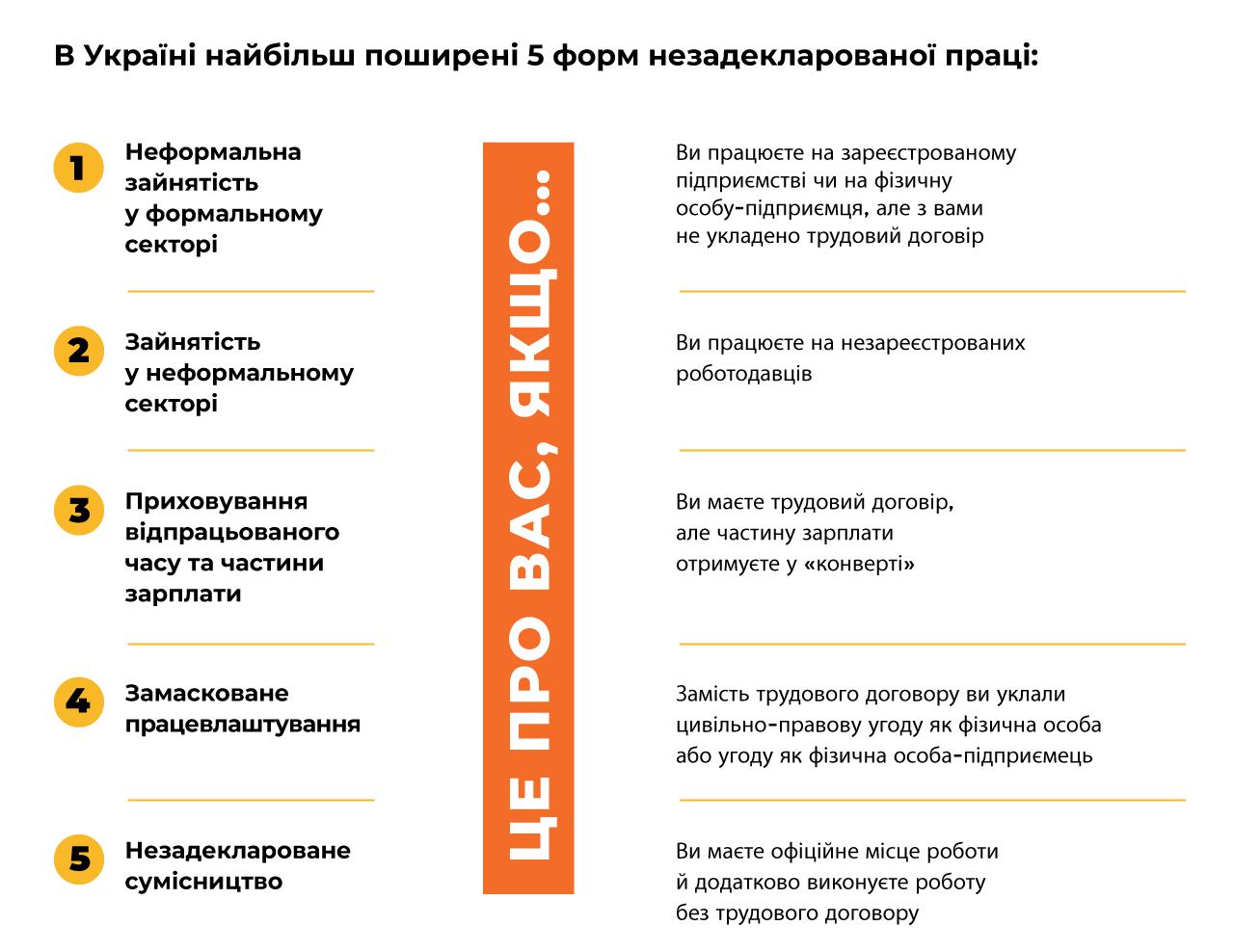 https://dsp.gov.ua/wp-content/uploads/2020/01/ilo_infographic1_1_ukr-e1579623588986.png