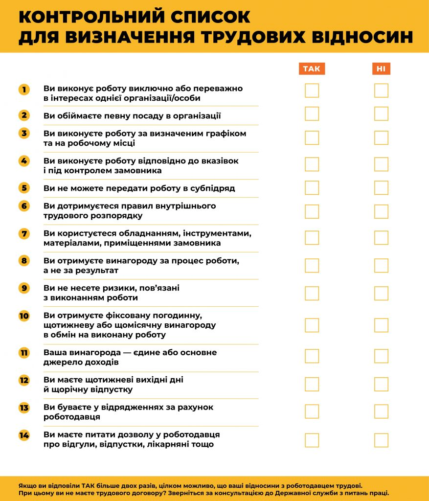 Контрольний список для визначення трудових відносин